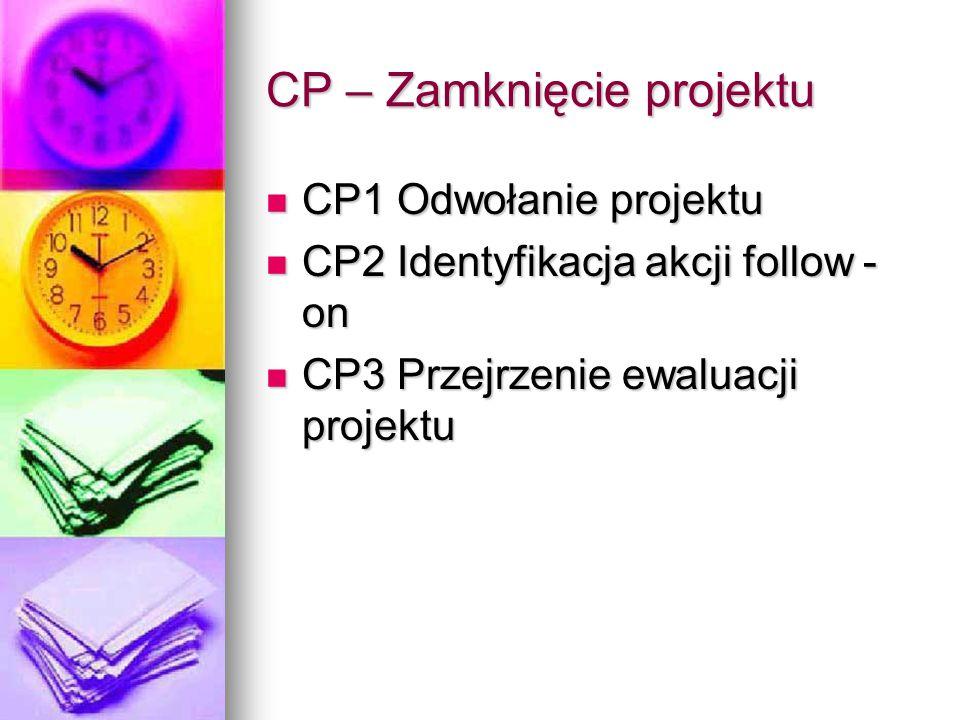 CP – Zamknięcie projektu CP1 Odwołanie projektu CP1 Odwołanie projektu CP2 Identyfikacja akcji follow - on CP2 Identyfikacja akcji follow - on CP3 Przejrzenie ewaluacji projektu CP3 Przejrzenie ewaluacji projektu