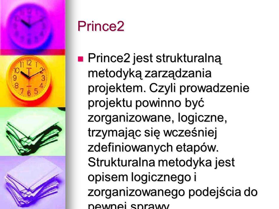 Korzyści ze stosowania Prince2 Identyfikacja zarządzania, dostarczenie specjalistycznego produktu wysokiej jakości i pomoc zapewnienia że produkty są wyprodukowane na czas i trzymając się budżetu, gwarantowana jakość produktu Identyfikacja zarządzania, dostarczenie specjalistycznego produktu wysokiej jakości i pomoc zapewnienia że produkty są wyprodukowane na czas i trzymając się budżetu, gwarantowana jakość produktu Odseparowanie zarządzania i specjalistycznych aspektów organizacji, planowanie i kontrola Odseparowanie zarządzania i specjalistycznych aspektów organizacji, planowanie i kontrola