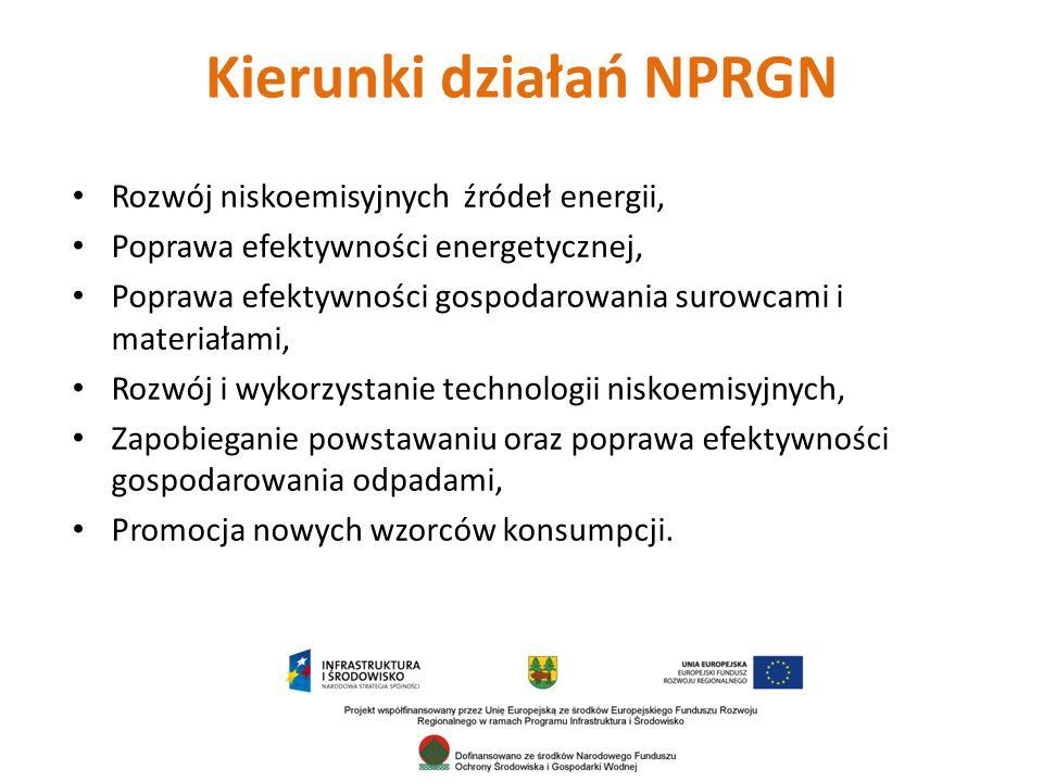 Kierunki działań NPRGN Rozwój niskoemisyjnych źródeł energii, Poprawa efektywności energetycznej, Poprawa efektywności gospodarowania surowcami i materiałami, Rozwój i wykorzystanie technologii niskoemisyjnych, Zapobieganie powstawaniu oraz poprawa efektywności gospodarowania odpadami, Promocja nowych wzorców konsumpcji.