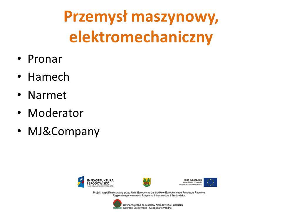 Przemysł maszynowy, elektromechaniczny Pronar Hamech Narmet Moderator MJ&Company