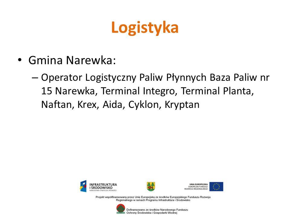 Logistyka Gmina Narewka: – Operator Logistyczny Paliw Płynnych Baza Paliw nr 15 Narewka, Terminal Integro, Terminal Planta, Naftan, Krex, Aida, Cyklon, Kryptan