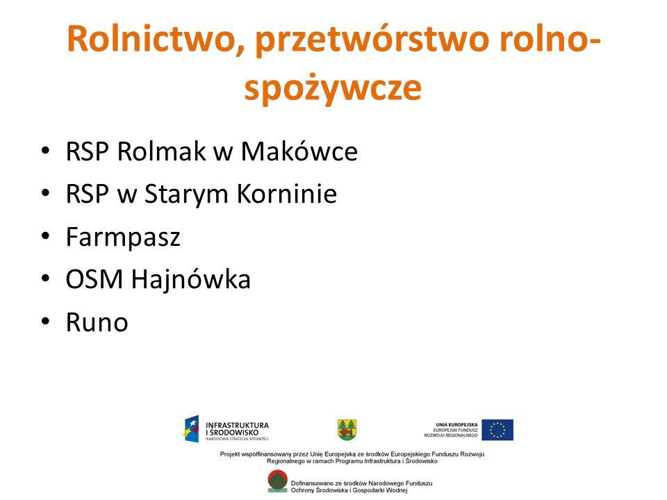 Rolnictwo, przetwórstwo rolno- spożywcze RSP Rolmak w Makówce RSP w Starym Korninie Farmpasz OSM Hajnówka Runo
