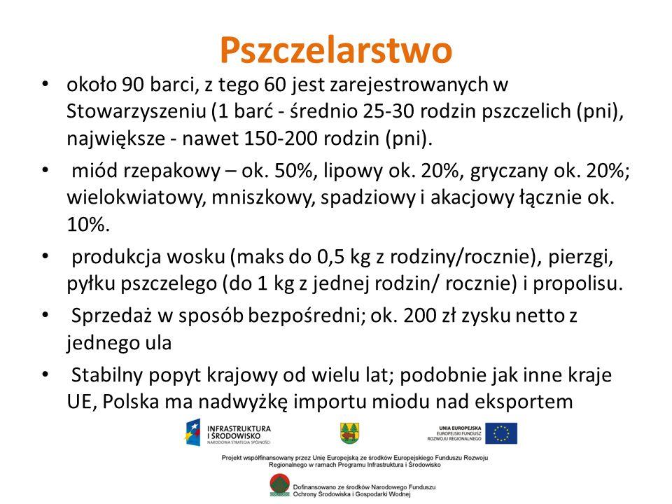 Pszczelarstwo około 90 barci, z tego 60 jest zarejestrowanych w Stowarzyszeniu (1 barć - średnio 25-30 rodzin pszczelich (pni), największe - nawet 150-200 rodzin (pni).