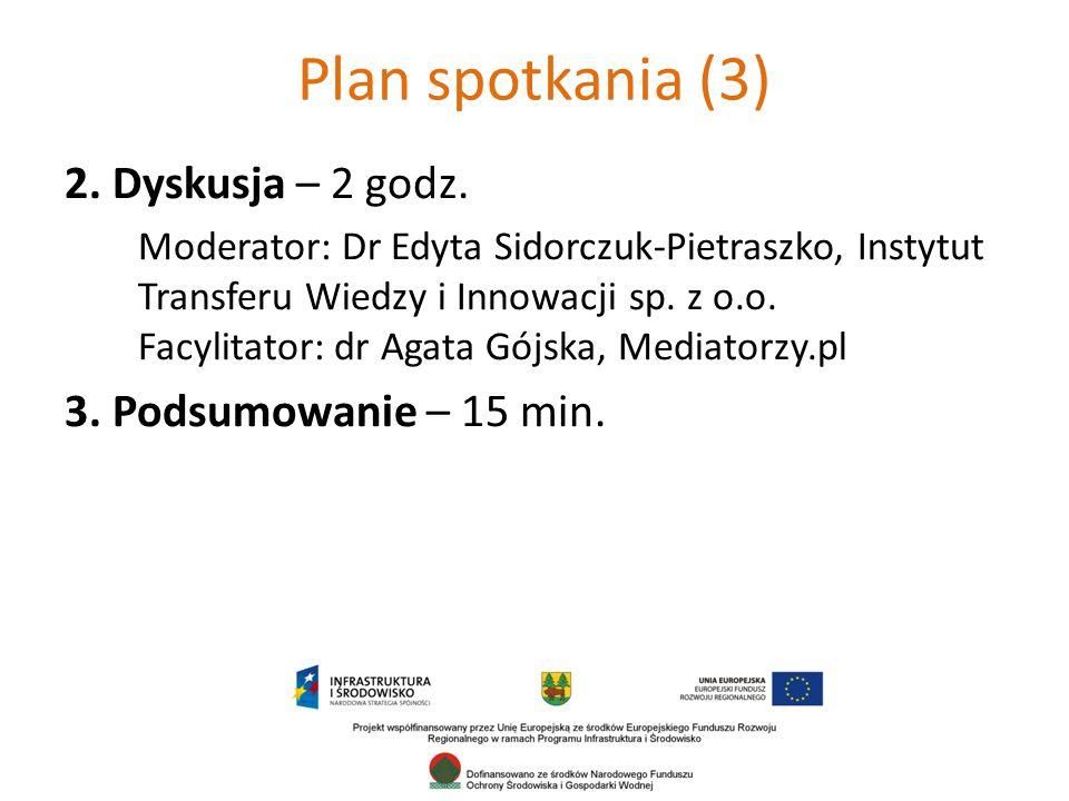Plan spotkania (3) 2.Dyskusja – 2 godz.