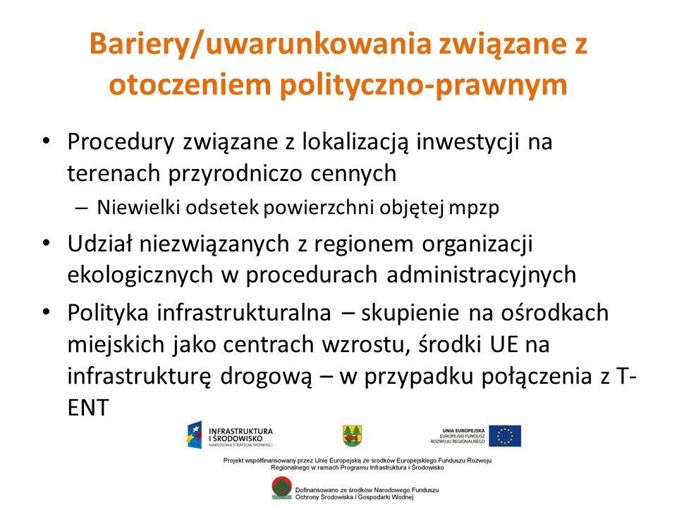 Bariery/uwarunkowania związane z otoczeniem polityczno-prawnym Procedury związane z lokalizacją inwestycji na terenach przyrodniczo cennych – Niewielki odsetek powierzchni objętej mpzp Udział niezwiązanych z regionem organizacji ekologicznych w procedurach administracyjnych Polityka infrastrukturalna – skupienie na ośrodkach miejskich jako centrach wzrostu, środki UE na infrastrukturę drogową – w przypadku połączenia z T- ENT