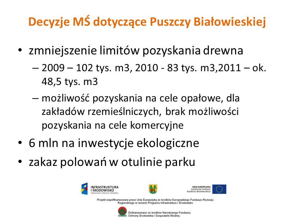 Decyzje MŚ dotyczące Puszczy Białowieskiej zmniejszenie limitów pozyskania drewna – 2009 – 102 tys.