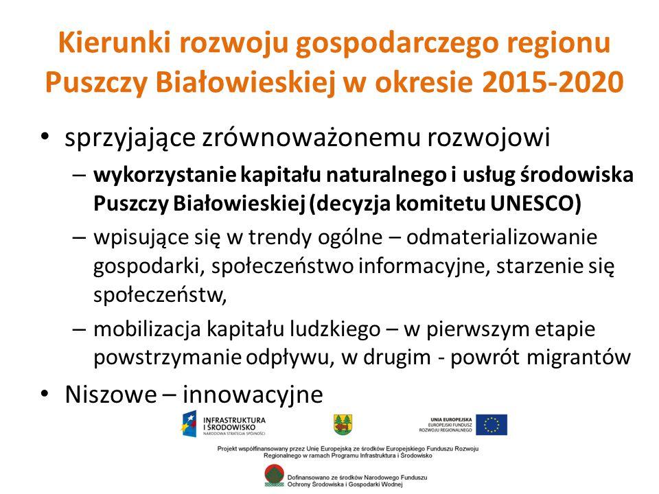 Kierunki rozwoju gospodarczego regionu Puszczy Białowieskiej w okresie 2015-2020 sprzyjające zrównoważonemu rozwojowi – wykorzystanie kapitału naturalnego i usług środowiska Puszczy Białowieskiej (decyzja komitetu UNESCO) – wpisujące się w trendy ogólne – odmaterializowanie gospodarki, społeczeństwo informacyjne, starzenie się społeczeństw, – mobilizacja kapitału ludzkiego – w pierwszym etapie powstrzymanie odpływu, w drugim - powrót migrantów Niszowe – innowacyjne