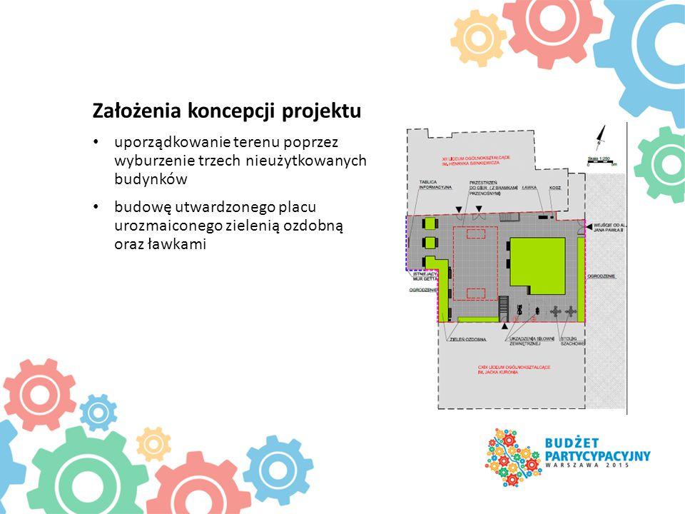Założenia koncepcji projektu uporządkowanie terenu poprzez wyburzenie trzech nieużytkowanych budynków budowę utwardzonego placu urozmaiconego zielenią ozdobną oraz ławkami