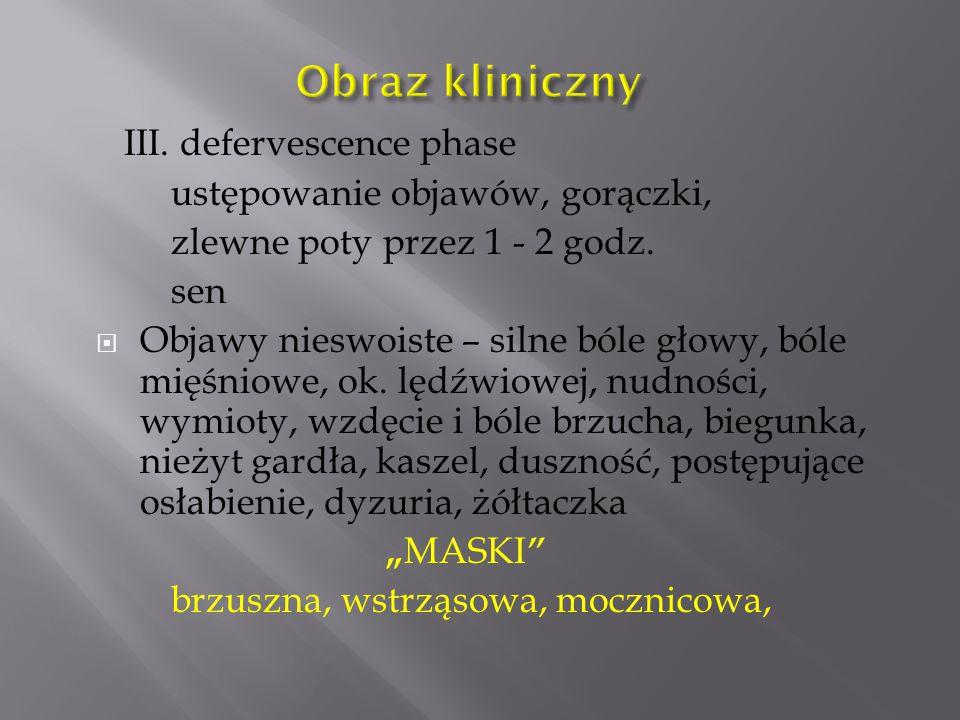 III.defervescence phase ustępowanie objawów, gorączki, zlewne poty przez 1 - 2 godz.