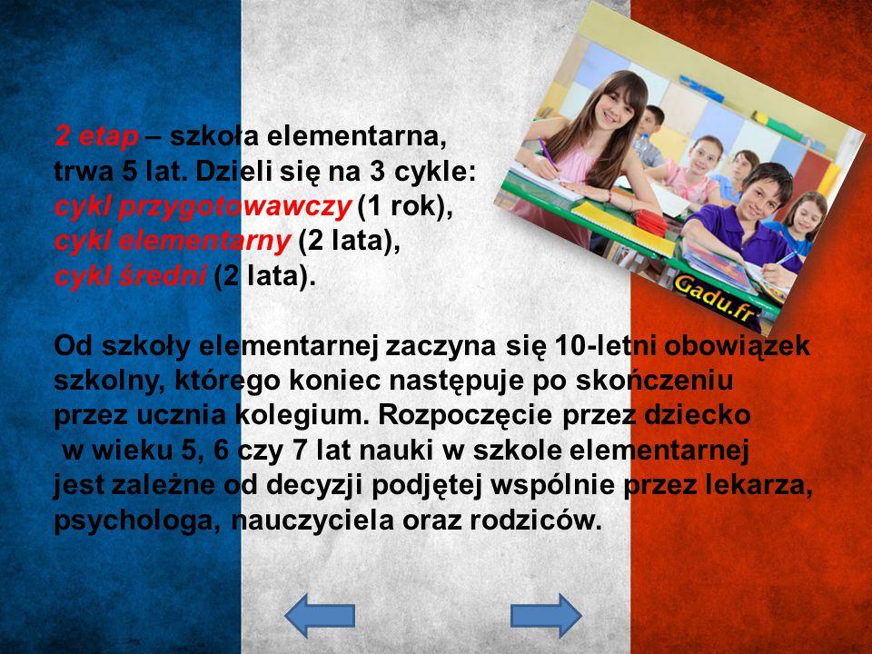 3 etap – collège, odpowiednik polskiego gimnazjum, trwa 4 lata.