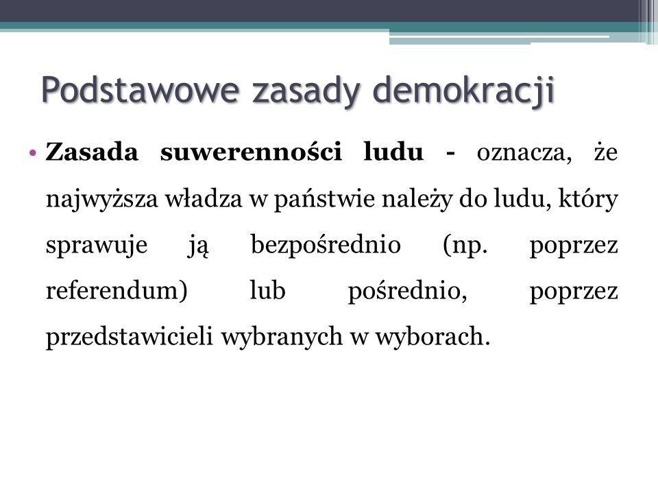 Podstawowe zasady demokracji Zasada suwerenności ludu - oznacza, że najwyższa władza w państwie należy do ludu, który sprawuje ją bezpośrednio (np. po