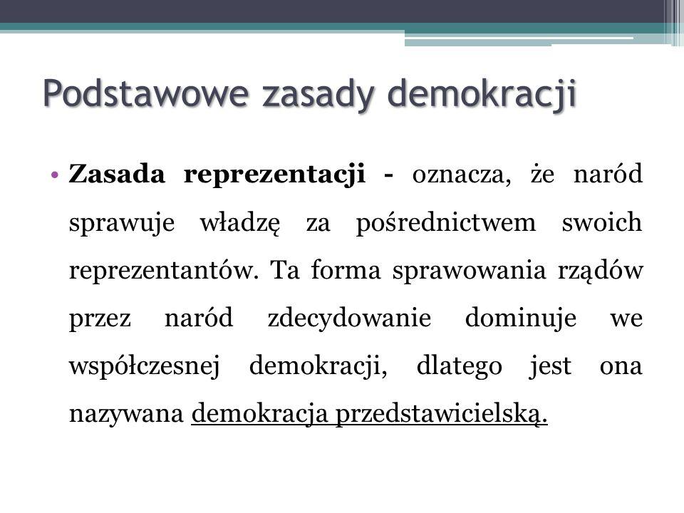 Zasada zachowania praw mniejszości - mimo że w demokracji decyduje większość, muszą być zachowane prawa mniejszości.
