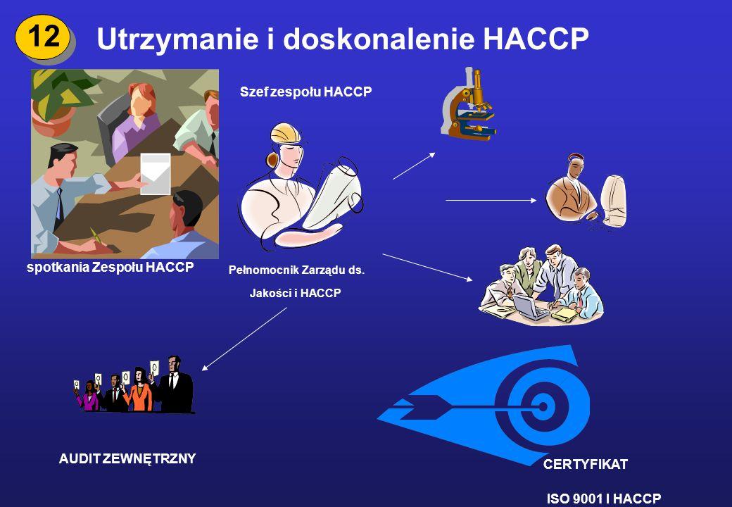 12 Utrzymanie i doskonalenie HACCP spotkania Zespołu HACCP Szef zespołu HACCP AUDIT ZEWNĘTRZNY CERTYFIKAT ISO 9001 I HACCP Pełnomocnik Zarządu ds. Jak