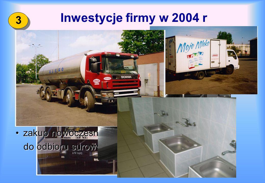 Inwestycje firmy w 2004 r modernizacja aparatowni,modernizacja aparatowni, modernizacja odbioru mleka,modernizacja odbioru mleka, modernizacja pomiesz