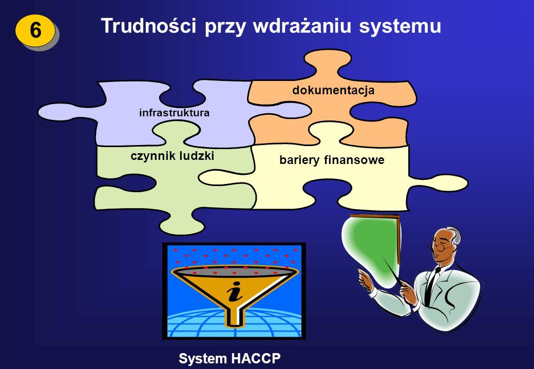 System HACCP infrastruktura dokumentacja czynnik ludzki bariery finansowe Trudności przy wdrażaniu systemu 6