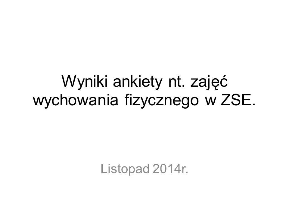 Wyniki ankiety nt. zajęć wychowania fizycznego w ZSE. Listopad 2014r.