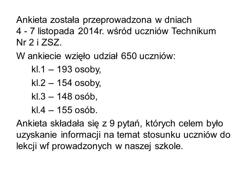 Ankieta została przeprowadzona w dniach 4 - 7 listopada 2014r. wśród uczniów Technikum Nr 2 i ZSZ. W ankiecie wzięło udział 650 uczniów: kl.1 – 193 os