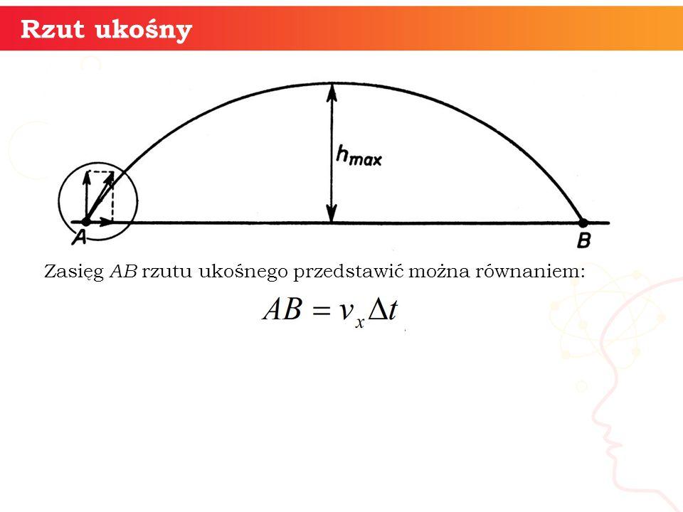 Rzut ukośny Zasięg AB rzutu ukośnego przedstawić można równaniem: