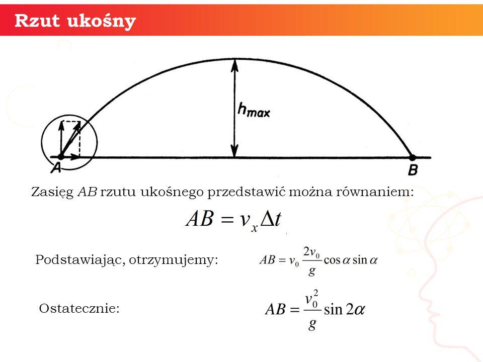 Rzut ukośny Zasięg AB rzutu ukośnego przedstawić można równaniem: Podstawiając, otrzymujemy: Ostatecznie: