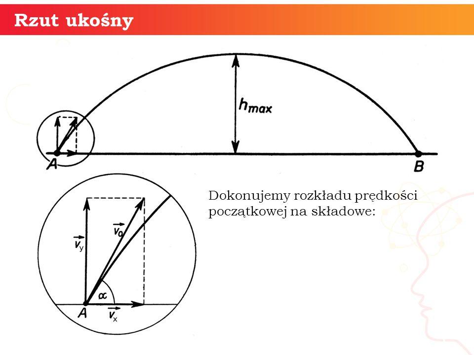 Rzut ukośny informatyka + 5 Dokonujemy rozkładu prędkości początkowej na składowe:
