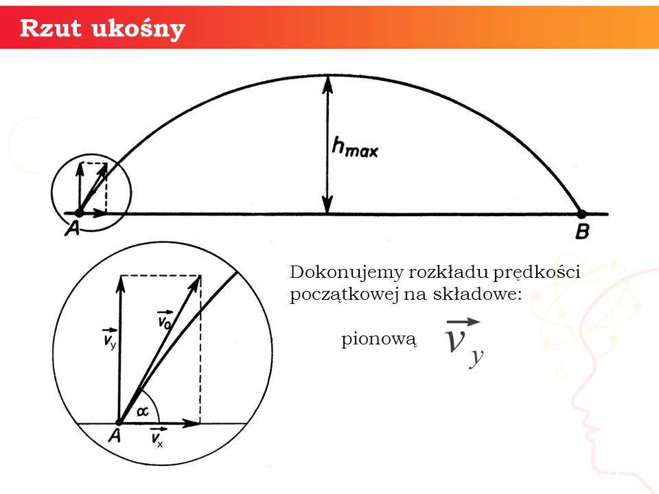 Rzut ukośny informatyka + 6 Dokonujemy rozkładu prędkości początkowej na składowe: pionową