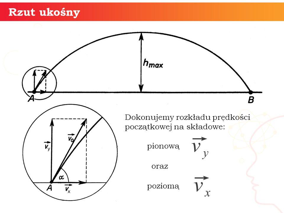 Rzut ukośny Dokonujemy rozkładu prędkości początkowej na składowe: pionową oraz poziomą