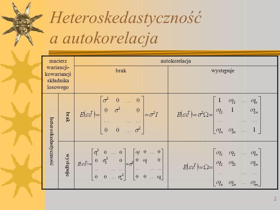 macierz wariancji- kowariancji składnika losowego autokorelacja brakwystępuje heteroskedastyczność brak występuje Heteroskedastyczność a autokorelacja 2