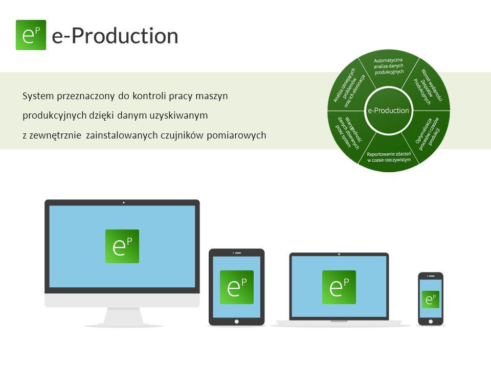 System przeznaczony do kontroli pracy maszyn produkcyjnych dzięki danym uzyskiwanym z zewnętrznie zainstalowanych czujników pomiarowych