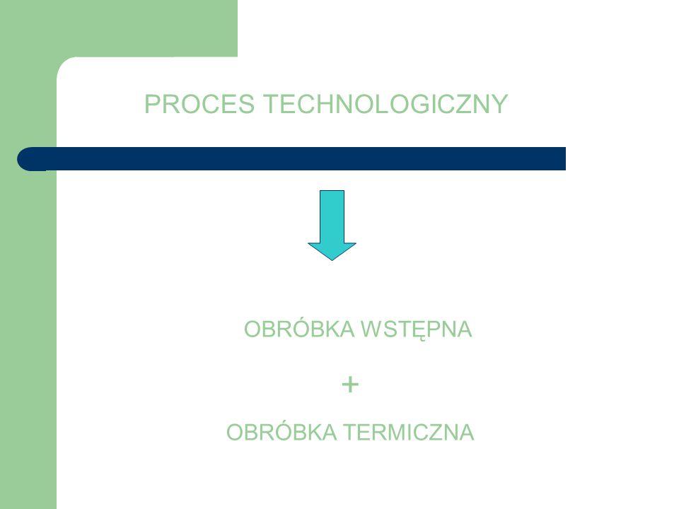 PROCES TECHNOLOGICZNY OBRÓBKA WSTĘPNA + OBRÓBKA TERMICZNA
