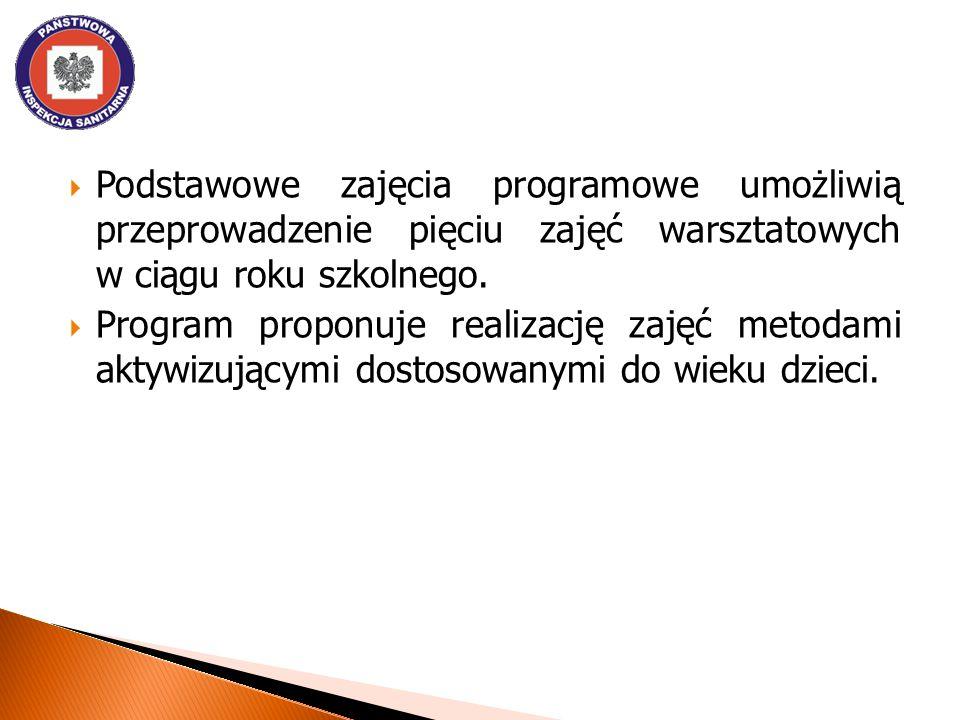  Podstawowe zajęcia programowe umożliwią przeprowadzenie pięciu zajęć warsztatowych w ciągu roku szkolnego.  Program proponuje realizację zajęć meto