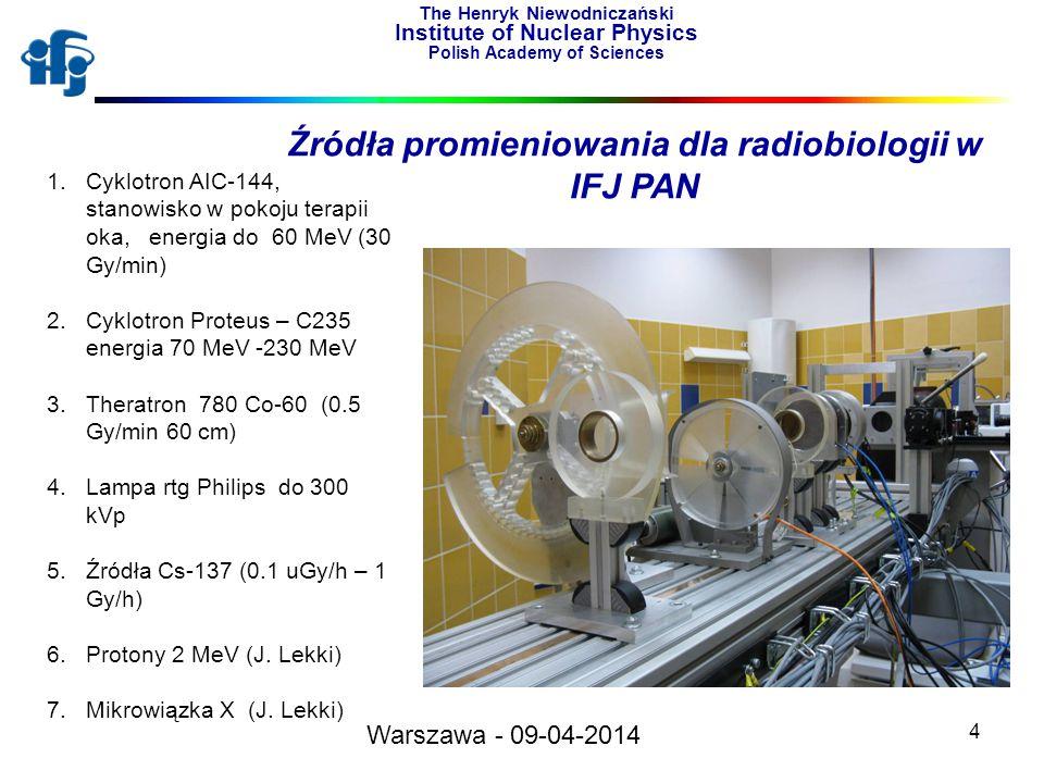 4 The Henryk Niewodniczański Institute of Nuclear Physics Polish Academy of Sciences Źródła promieniowania dla radiobiologii w IFJ PAN 1.Cyklotron AIC-144, stanowisko w pokoju terapii oka, energia do 60 MeV (30 Gy/min) 2.Cyklotron Proteus – C235 energia 70 MeV -230 MeV 3.Theratron 780 Co-60 (0.5 Gy/min 60 cm) 4.Lampa rtg Philips do 300 kVp 5.Źródła Cs-137 (0.1 uGy/h – 1 Gy/h) 6.Protony 2 MeV (J.