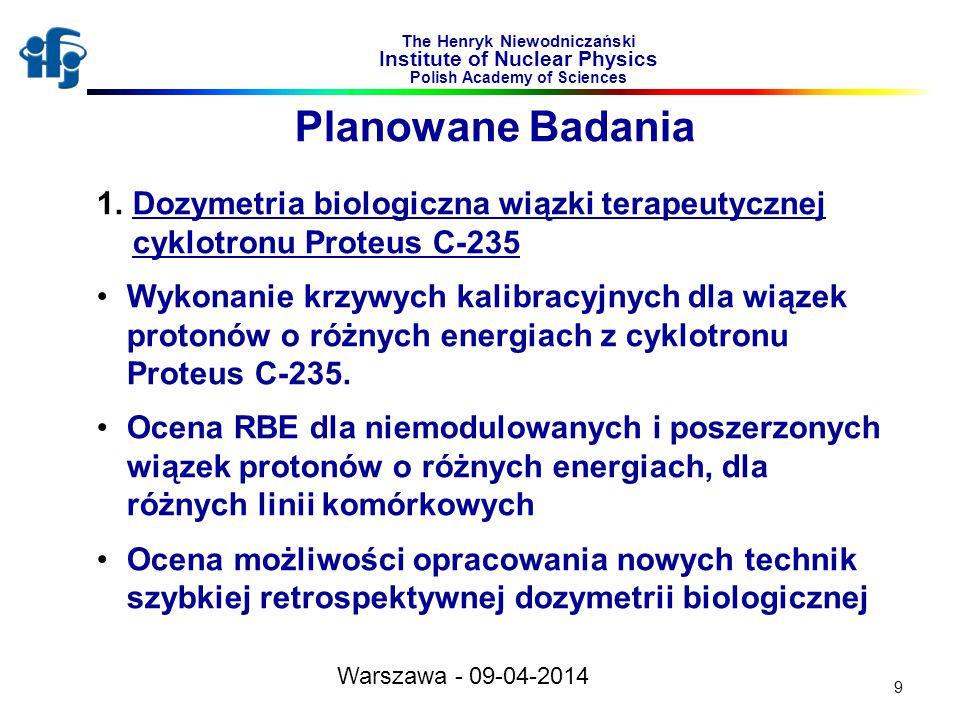 9 Planowane Badania 1.Dozymetria biologiczna wiązki terapeutycznej cyklotronu Proteus C-235 Wykonanie krzywych kalibracyjnych dla wiązek protonów o różnych energiach z cyklotronu Proteus C-235.