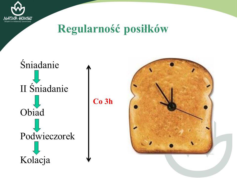 Regularność posiłków Śniadanie II Śniadanie Obiad Podwieczorek Kolacja Co 3h
