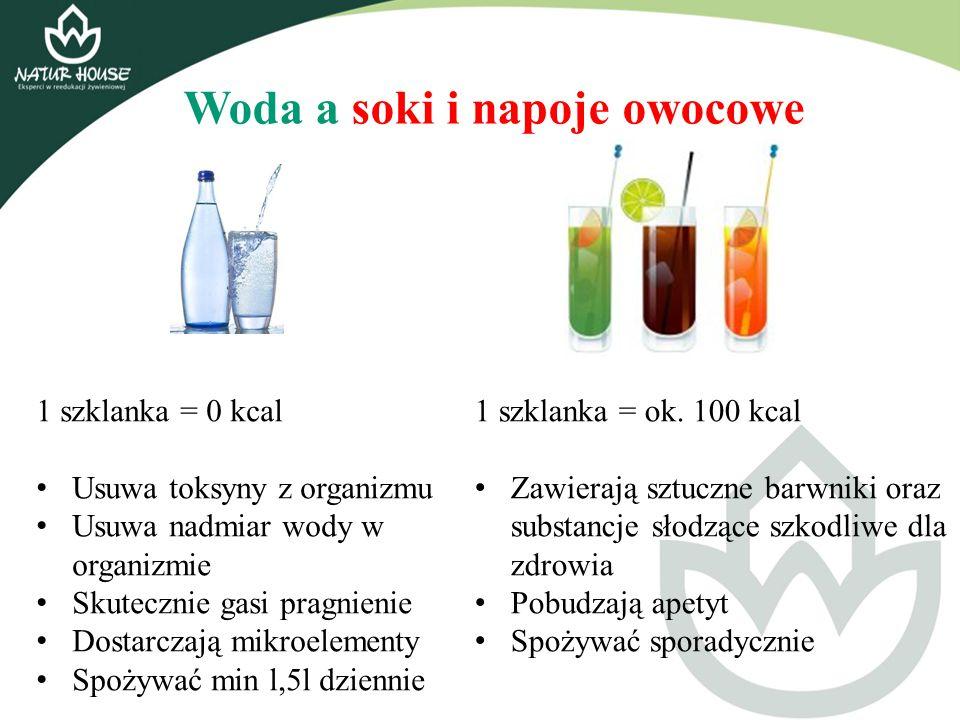 Woda a soki i napoje owocowe 1 szklanka = ok. 100 kcal Zawierają sztuczne barwniki oraz substancje słodzące szkodliwe dla zdrowia Pobudzają apetyt Spo