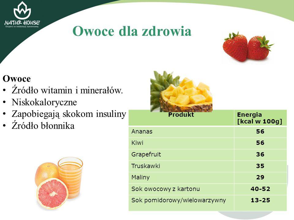 Owoce dla zdrowia ProduktEnergia [kcal w 100g] Ananas56 Kiwi56 Grapefruit36 Truskawki35 Maliny29 Sok owocowy z kartonu40-52 Sok pomidorowy/wielowarzyw