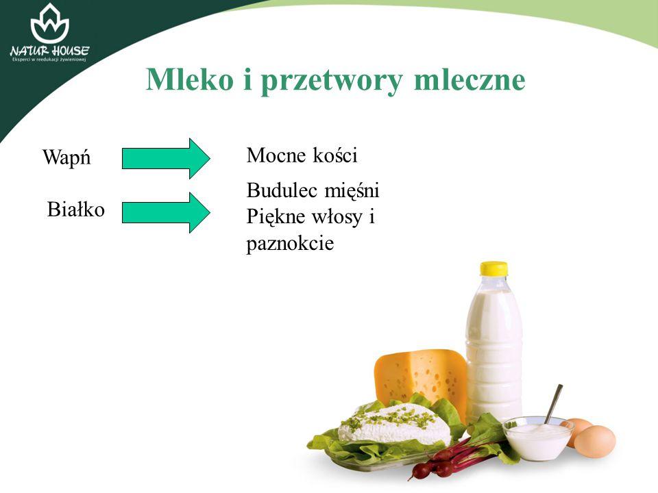 Mleko i przetwory mleczne Wapń Mocne kości Białko Budulec mięśni Piękne włosy i paznokcie