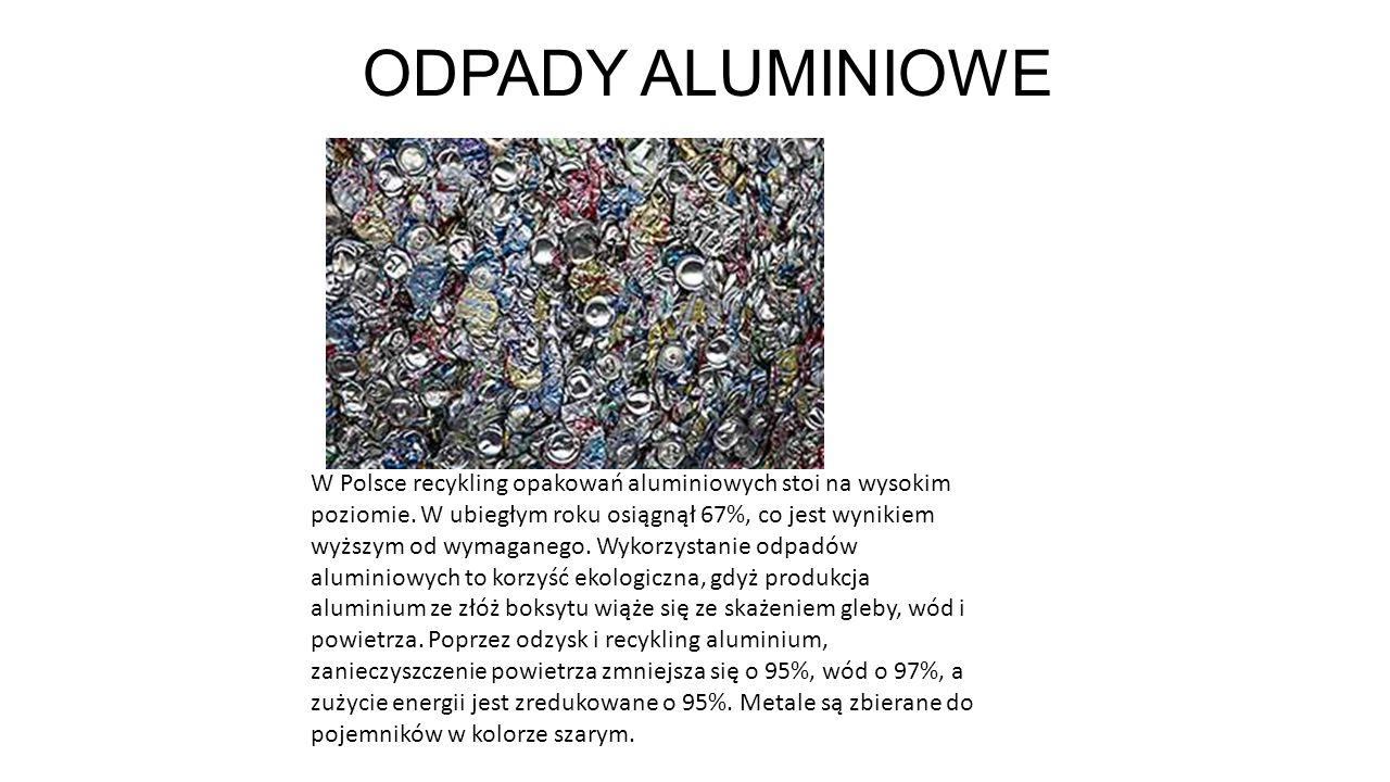 ODPADY ALUMINIOWE W Polsce recykling opakowań aluminiowych stoi na wysokim poziomie. W ubiegłym roku osiągnął 67%, co jest wynikiem wyższym od wymagan