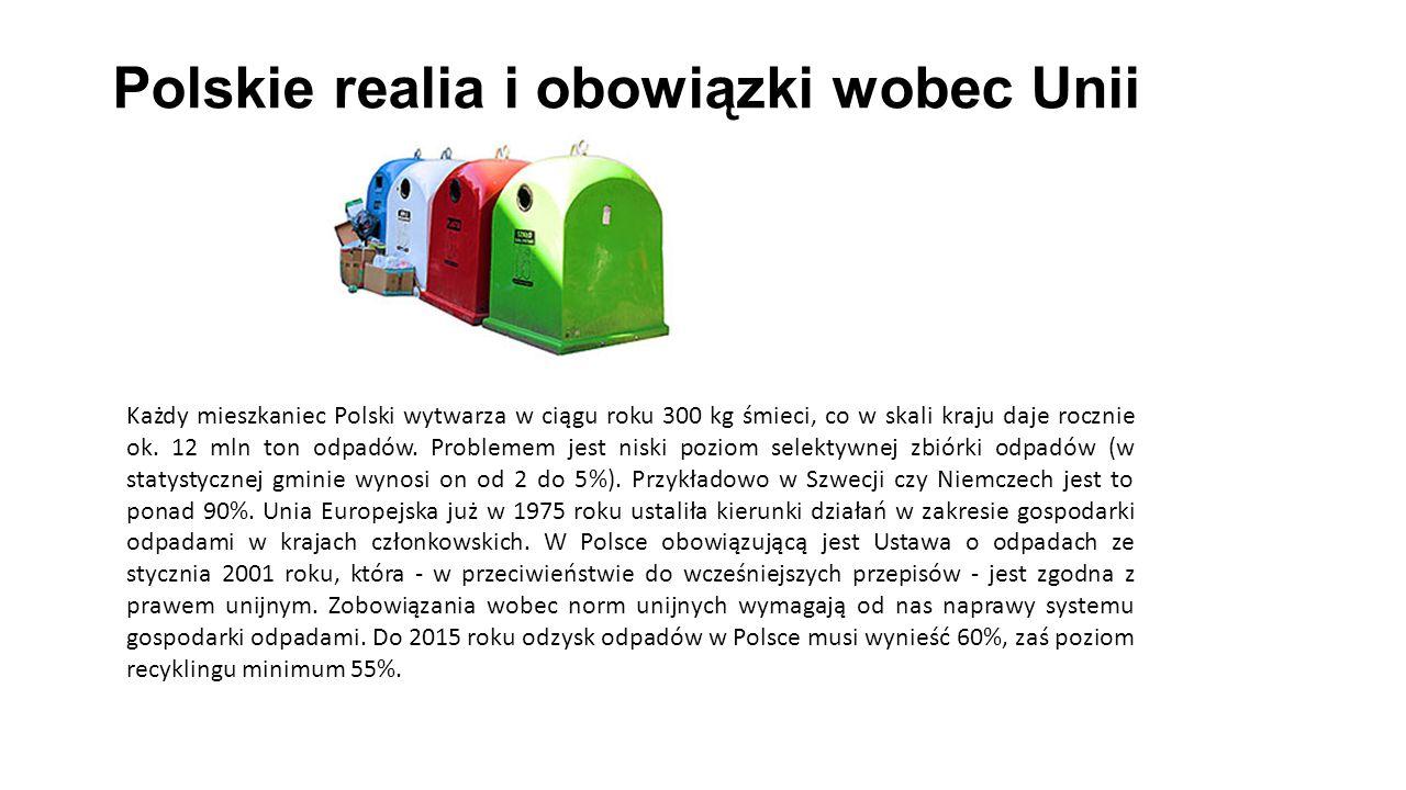 Polskie realia i obowiązki wobec Unii Każdy mieszkaniec Polski wytwarza w ciągu roku 300 kg śmieci, co w skali kraju daje rocznie ok. 12 mln ton odpad
