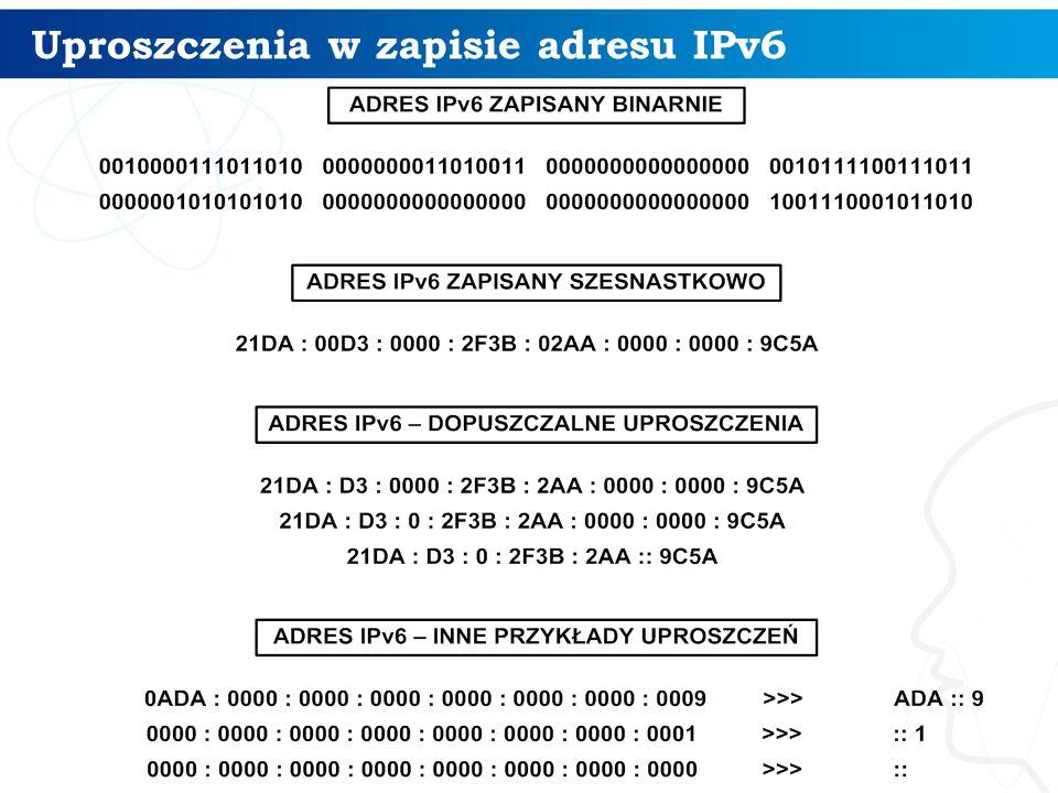 Uproszczenia w zapisie adresu IPv6