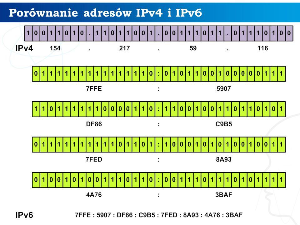Porównanie adresów IPv4 i IPv6