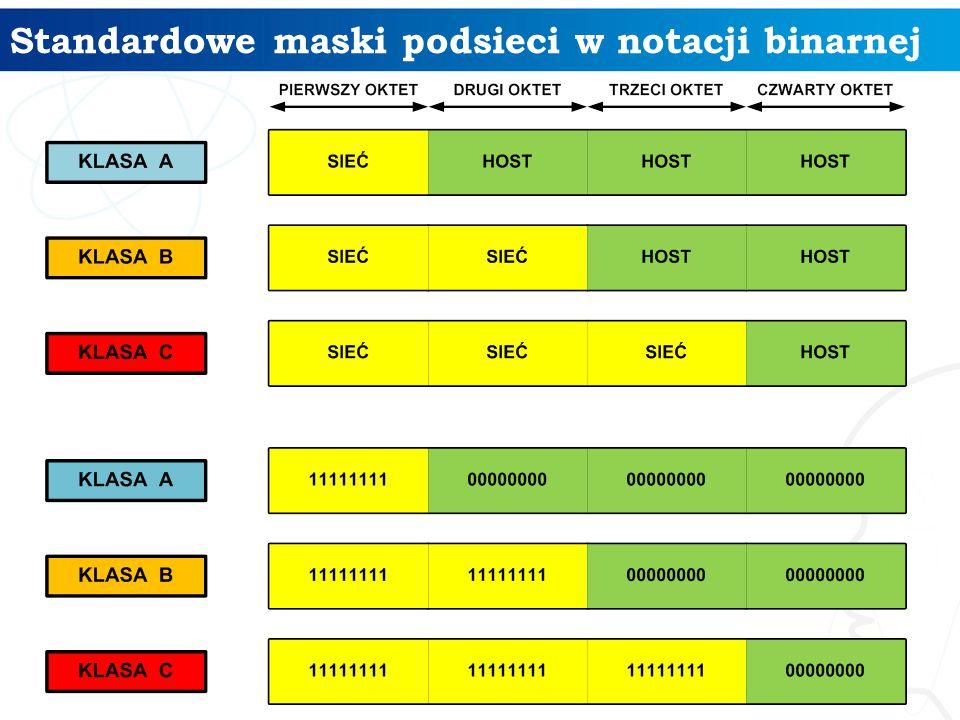 Standardowe maski podsieci w notacji binarnej