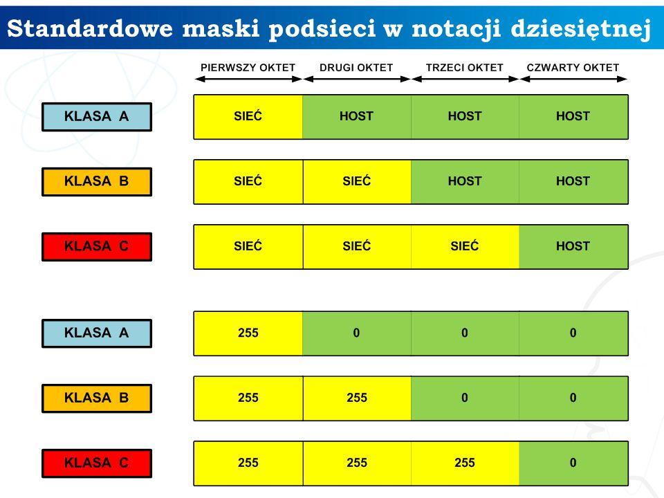 Standardowe maski podsieci w notacji dziesiętnej