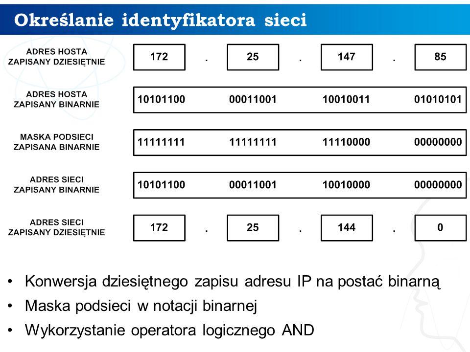 Określanie identyfikatora sieci Konwersja dziesiętnego zapisu adresu IP na postać binarną Maska podsieci w notacji binarnej Wykorzystanie operatora lo