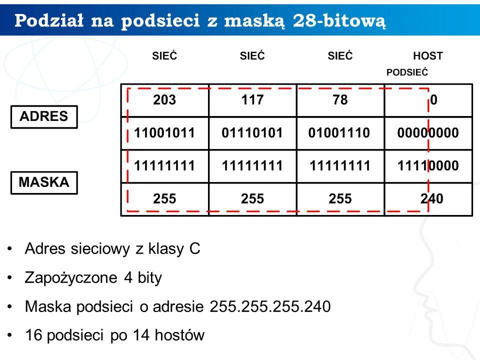 Podział na podsieci z maską 28-bitową Adres sieciowy z klasy C Zapożyczone 4 bity Maska podsieci o adresie 255.255.255.240 16 podsieci po 14 hostów