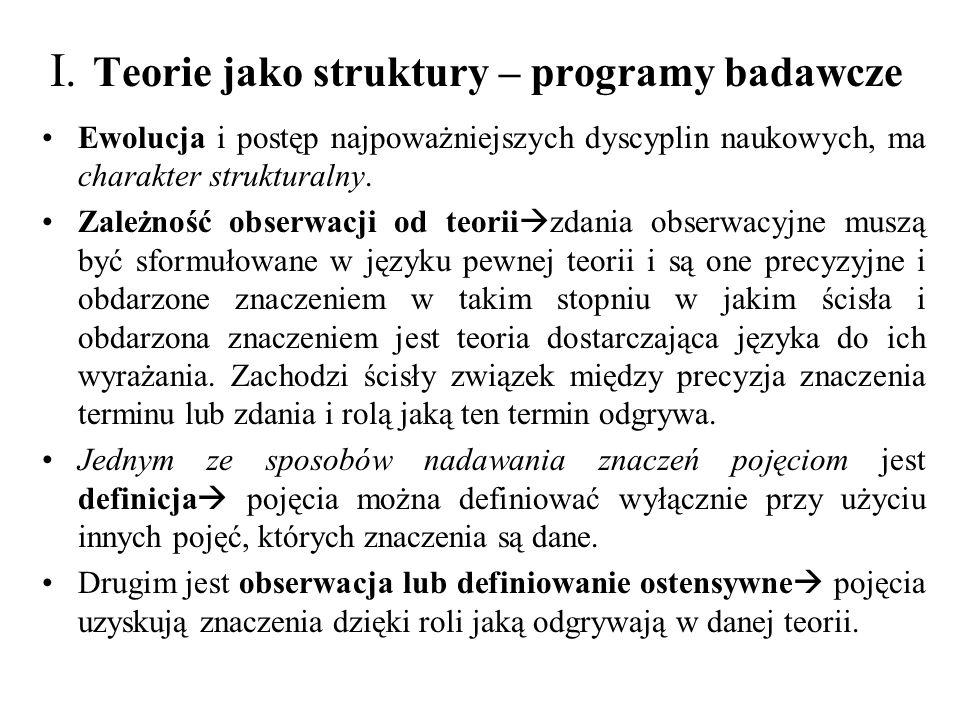 I. Teorie jako struktury – programy badawcze Ewolucja i postęp najpoważniejszych dyscyplin naukowych, ma charakter strukturalny. Zależność obserwacji