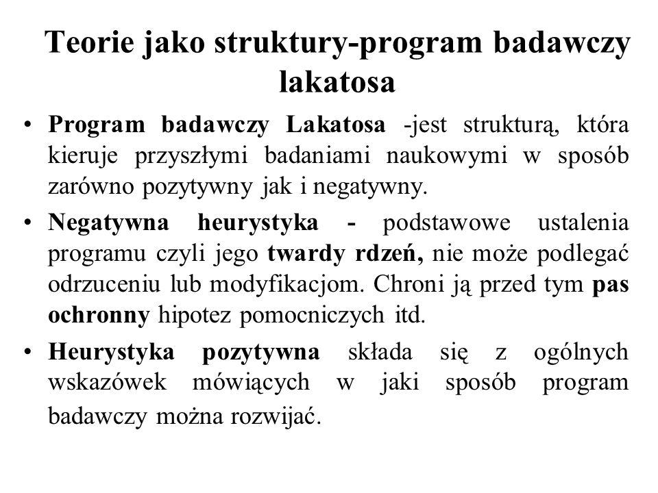 Teorie jako struktury-program badawczy lakatosa Program badawczy Lakatosa -jest strukturą, która kieruje przyszłymi badaniami naukowymi w sposób zarówno pozytywny jak i negatywny.