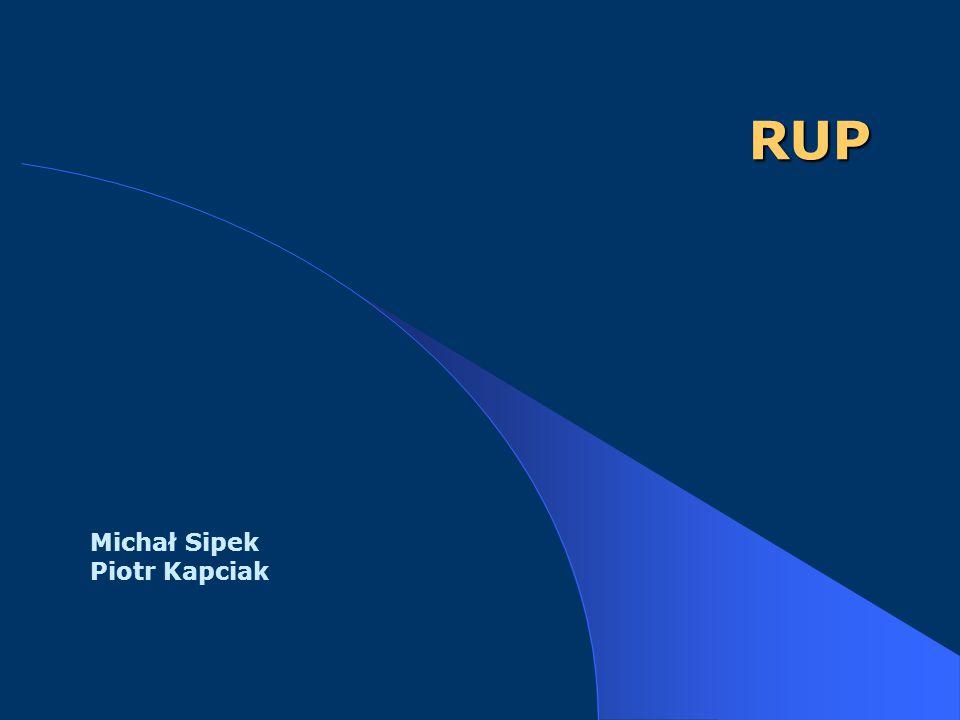 Plan Co to jest RUP Wymiary RUP Statyczna struktura RUP Dynamiczna struktura RUP Architektura Podsumowanie