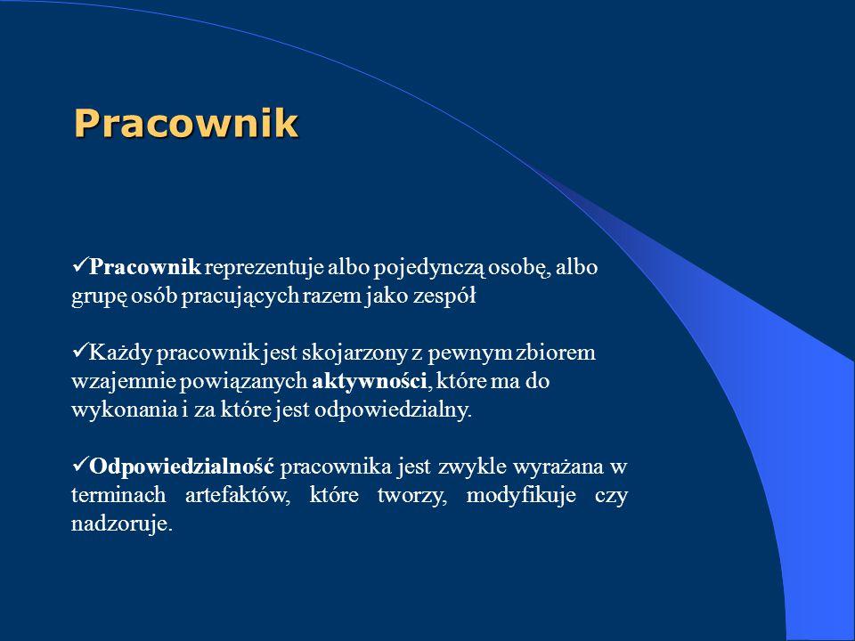 Pracownik Pracownik reprezentuje albo pojedynczą osobę, albo grupę osób pracujących razem jako zespół Każdy pracownik jest skojarzony z pewnym zbiorem