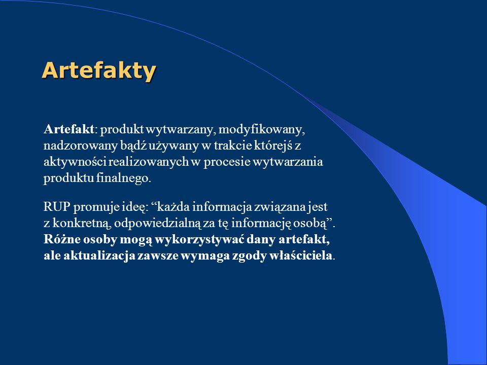 Artefakty Artefakt: produkt wytwarzany, modyfikowany, nadzorowany bądź używany w trakcie którejś z aktywności realizowanych w procesie wytwarzania pro
