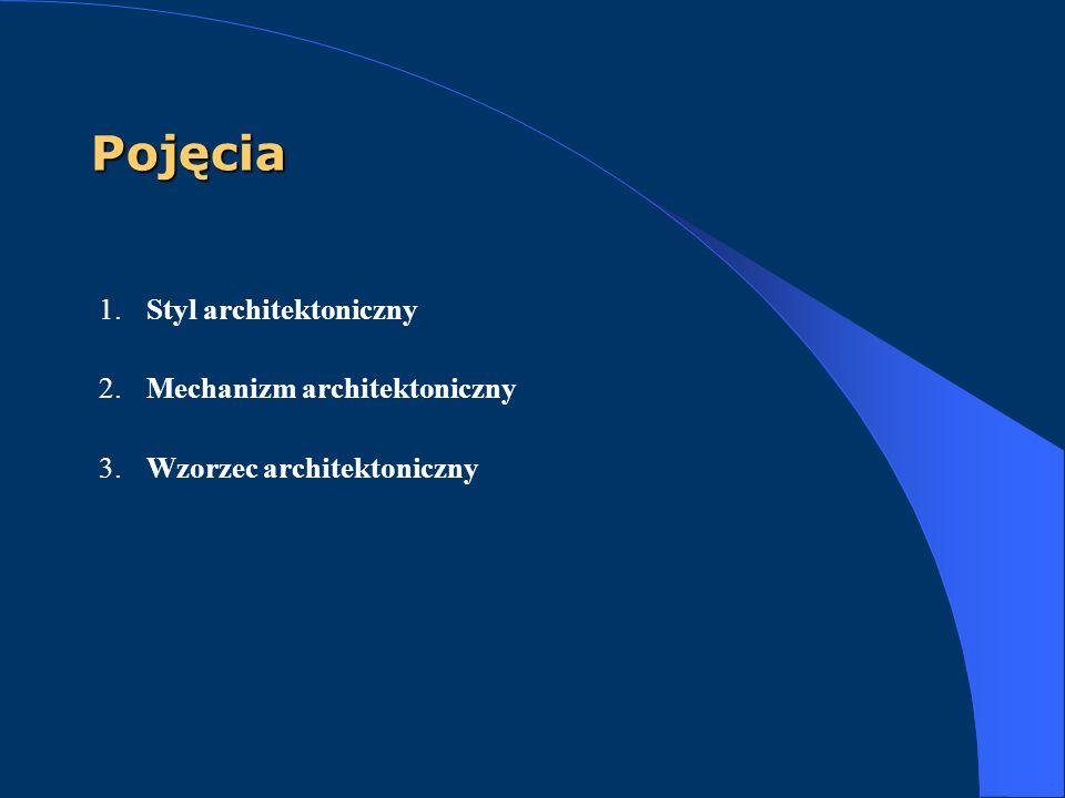 Pojęcia 1. Styl architektoniczny 2. Mechanizm architektoniczny 3. Wzorzec architektoniczny